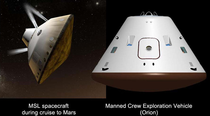 Curiosity traveled to Mars in the belly of a space capsule akin to human-crewed capsules (Left-MSL, Right-Orion capsule)