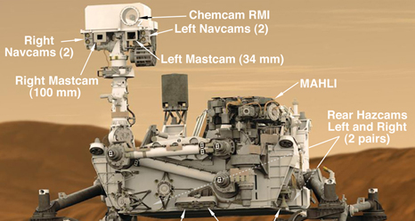 schematic of Curiosity Mars Rover