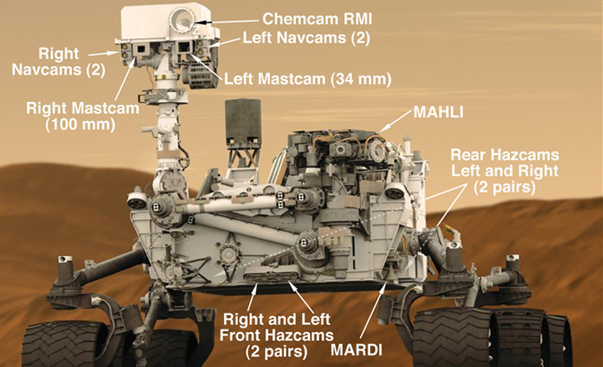 Graphic shows the locations of the cameras on NASA's Curiosity rover