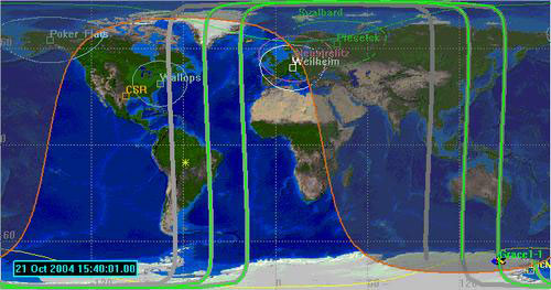 This image shows the orbit track of the twin GRACE satellites.