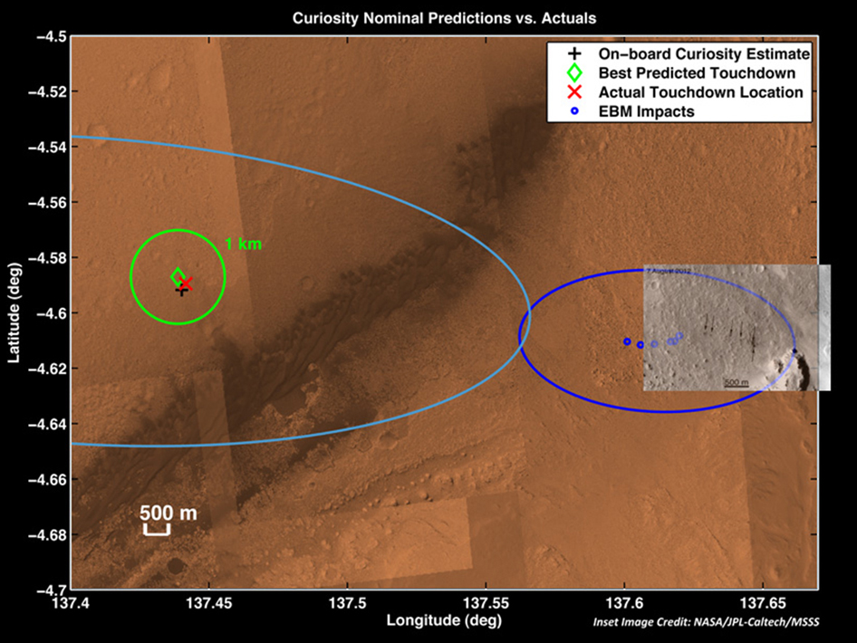NASA's Mars Science Laboratory Image