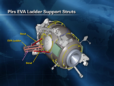 Pirs EVA Ladder Support Struts