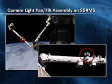 Camera Light Pan/Tilt Assembly on SSRMS