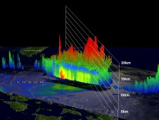 TRMM 3-D image to show the vertical scale of the numerous powerful storms near Kai-tak's center