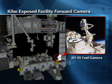 Kibo Exposed Facility Forward Camera