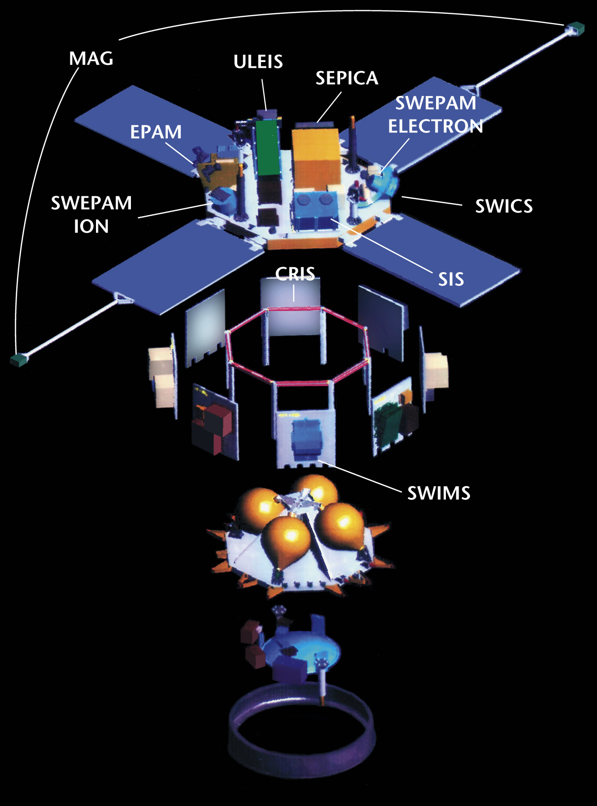 NASA - ACE, Workhorse Of NASA's Heliophysics Fleet, Is 15
