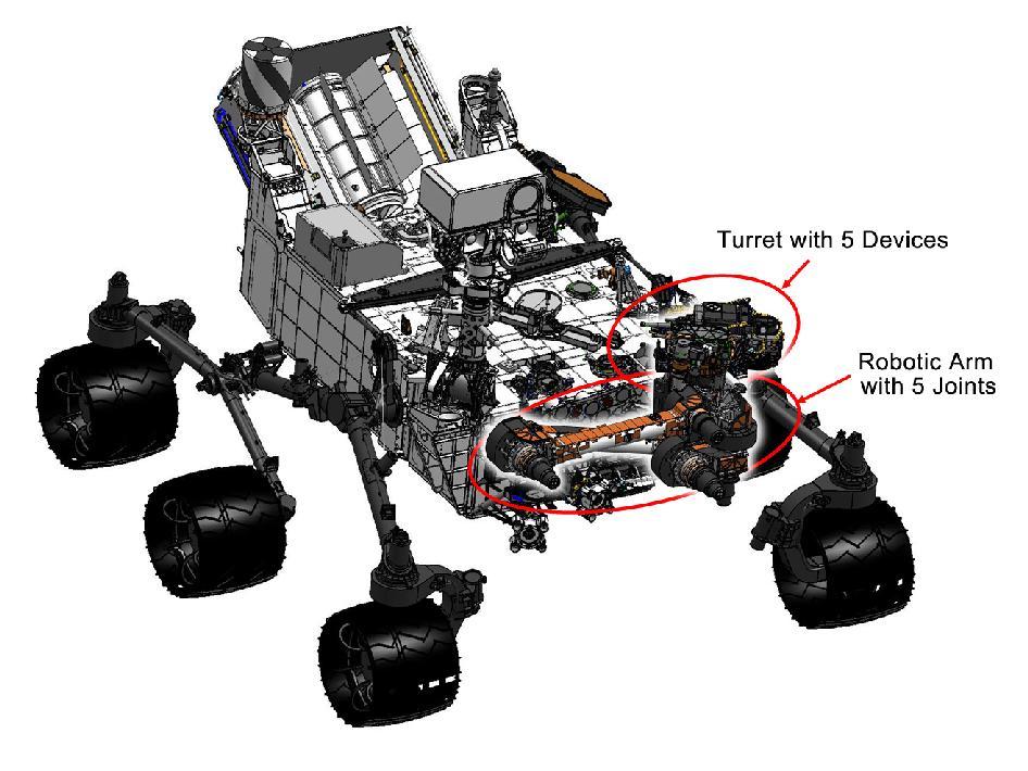 NASA - Curiosity's Robotic Arm
