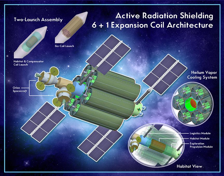 astronaut space radiation - photo #46