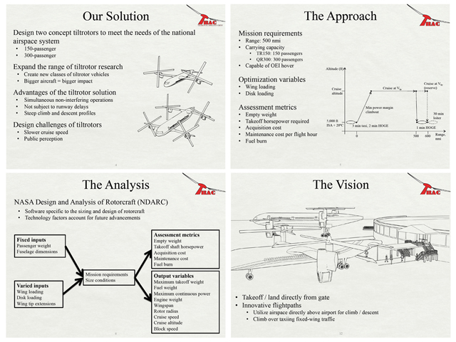 A compilation of 4 slides from the Tiltrotor Analysis Crew (TRAC) team's presentation about the design and potential benefits of a tiltrotor.