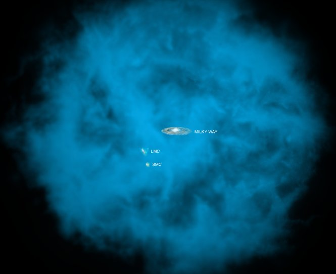 Artist concept of the gas halo surrounding the Milky Way galaxy