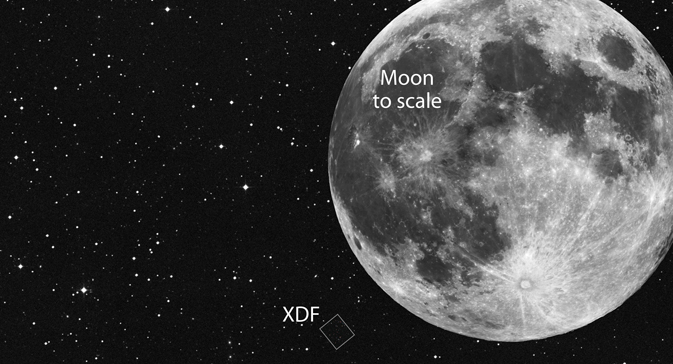 image showing relative size of the moon compared to portion of the sky shown in Hubble XDF image