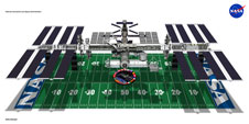Artist concept of the ISS and a football field.
