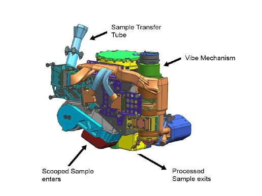 Illustration of equipment on Curiosity