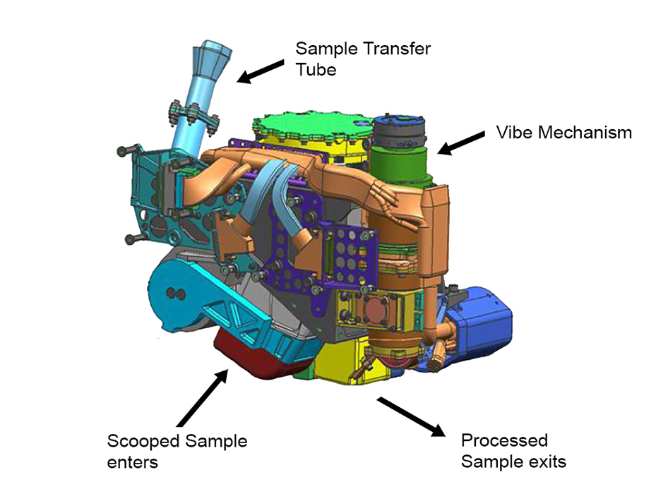 Illustration of instrument on Curiosity