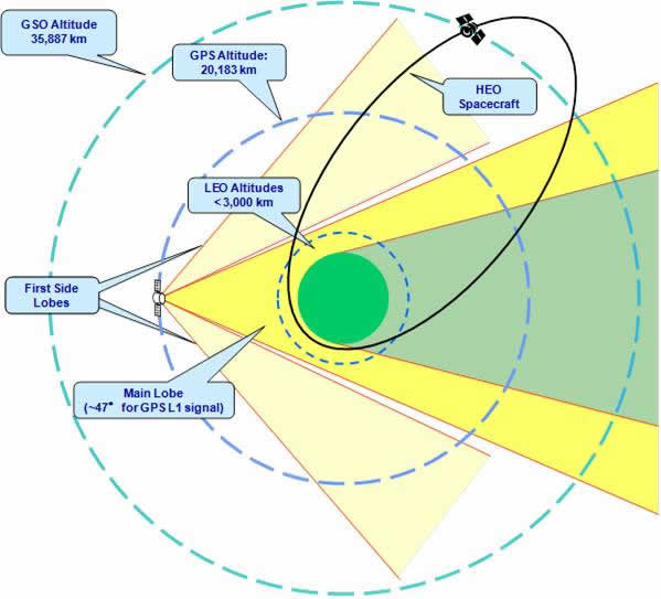 an analysis of global positioning system The report covers forecast and analysis for the mobile positioning system market on a global and regional level the study provides historic data of 2014-2016 along with a forecast from 2017 to 2022 based on revenue (usd billion.