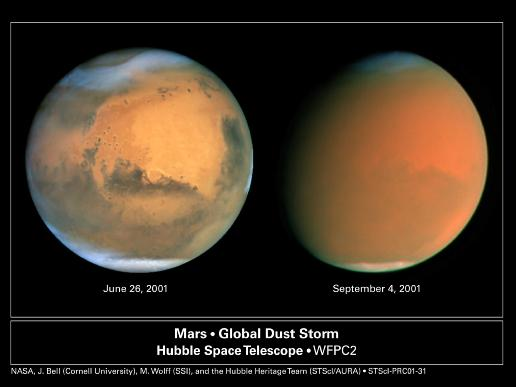 Occasional globe-encircling storms distribute dust all over Mars.