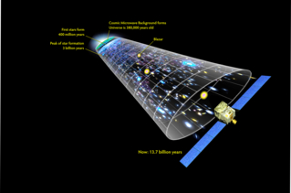 graphic depicting extragalactic background light