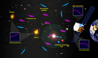 NASA - Briefing Materials: NASA'S Fermi Measures Cosmic ...
