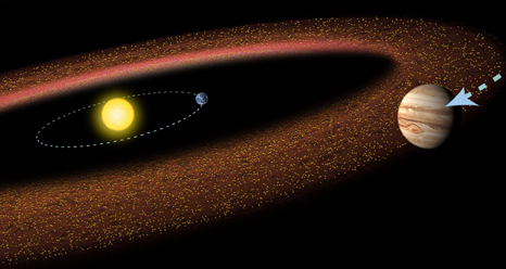 illustration showing three possible scenarios for the evolution of asteroid belts