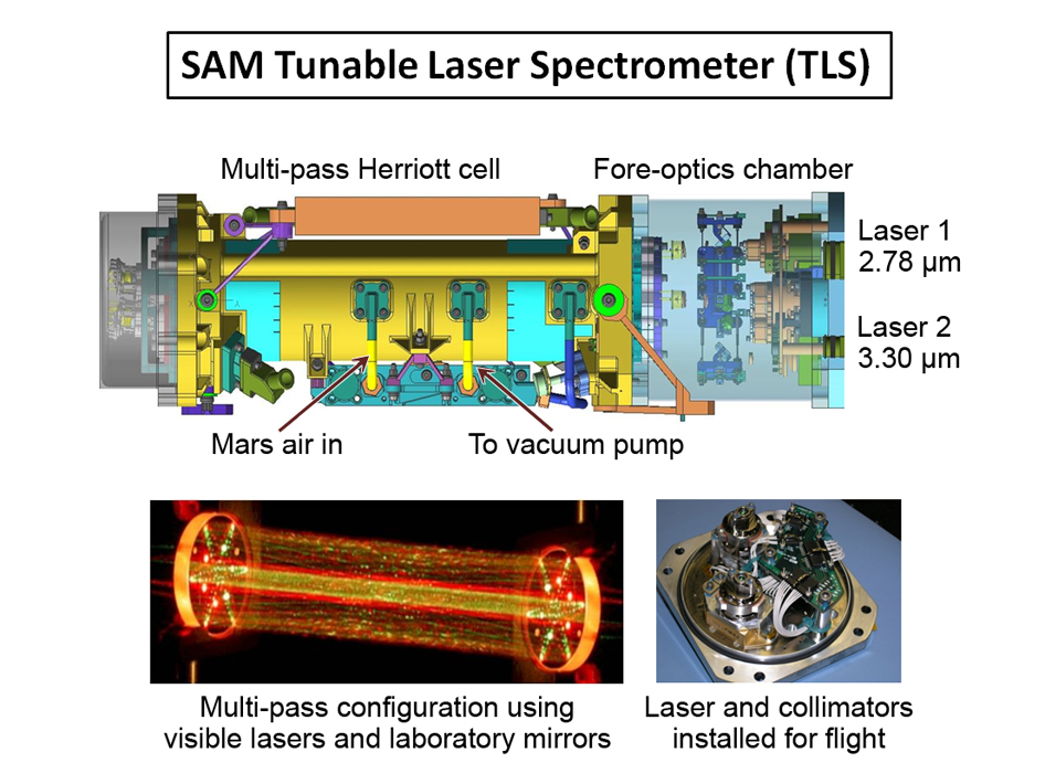 Pieces of the Tunable Laser Spectrometer