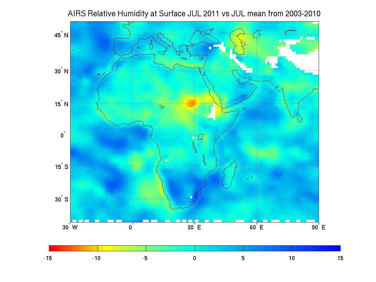 Source NASA