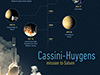 Cassini-Huygens Mission to Saturn Interactive Feature
