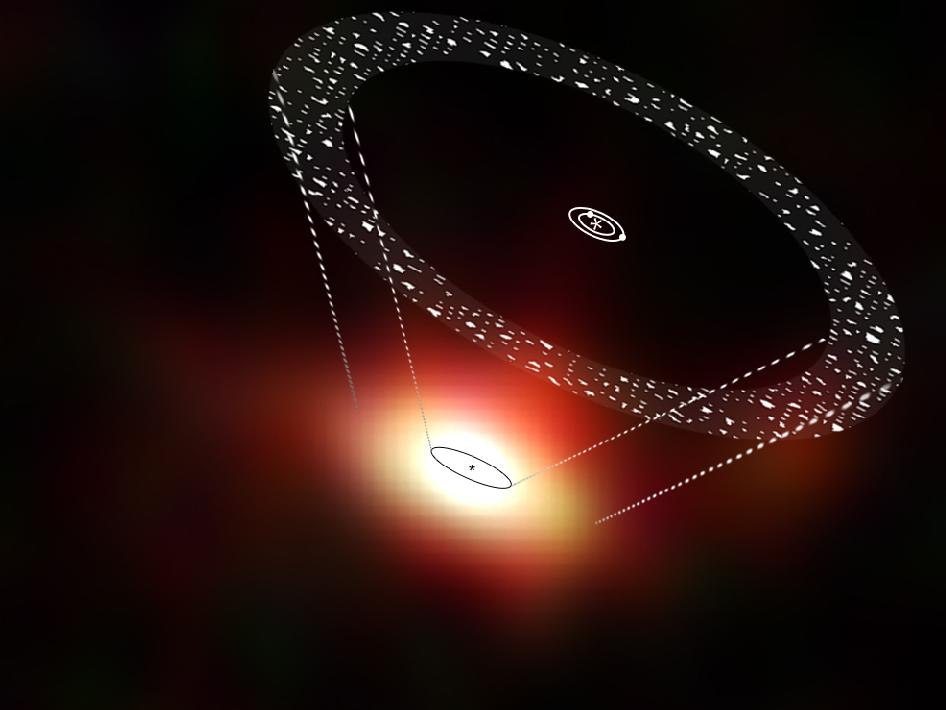 This artist's impression shows the orbits of planets and comets around the star 61 Vir