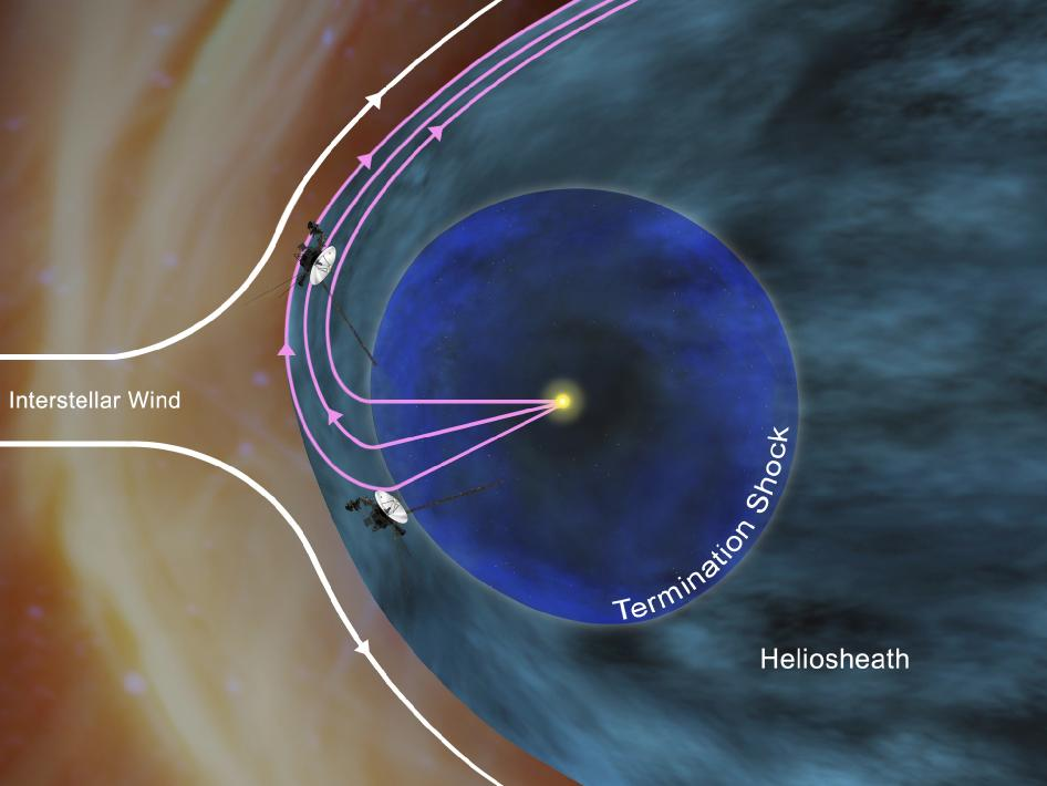 Artist's concept of NASA's Voyager 1 spacecraft in solar wind