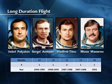 Long Duration Flight