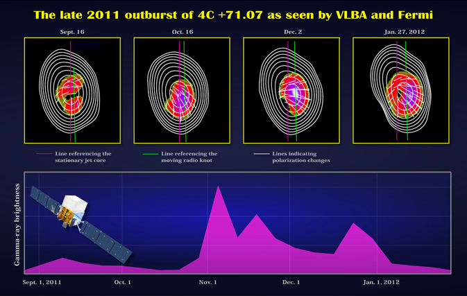 VLBA radio maps and polarization measurements and Fermi brightness measurements of the blazar