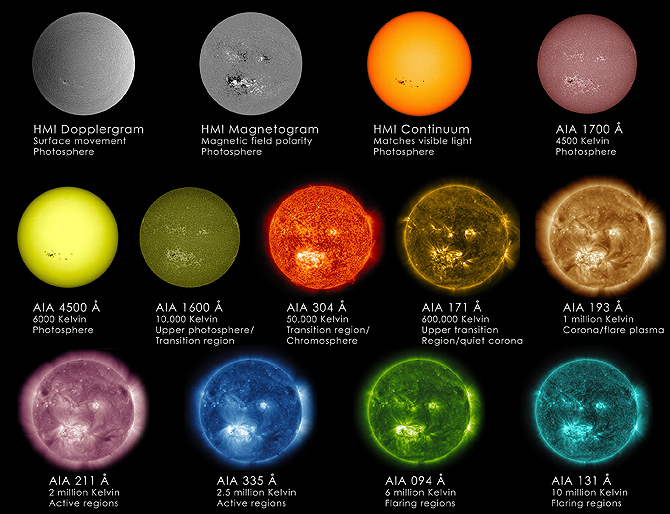 SDO views the sun in 13 different ways, using two different instruments