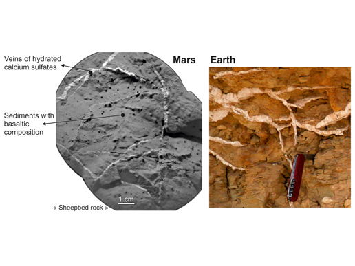 This set of images shows the similarity of sulfate-rich veins seen on Mars