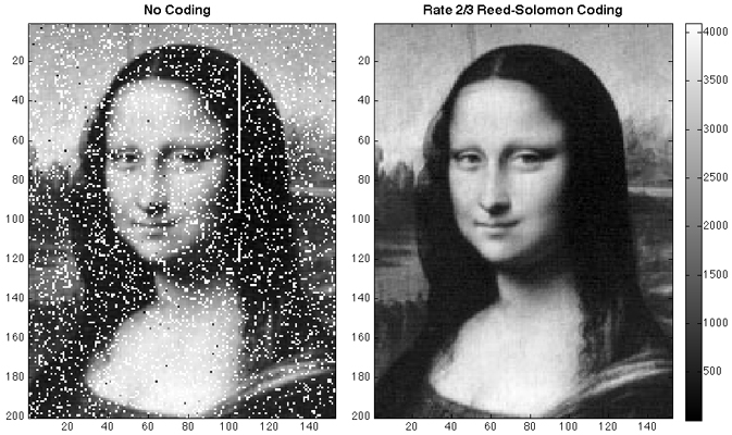 NASA sends Mona Lisa To Moon