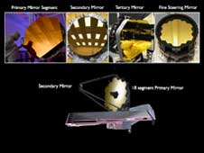 This image shows the four different types of mirrors on the Webb telescope.
