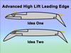 Graphic showing Idea 1 and 2 of the Advanced High Lift Leading Edge. Idea 2 has a larger slope.