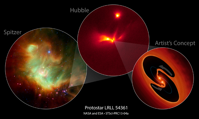 composite image of Spitzer and Hubble views of LRLL 54361 and artist concept of possible central object