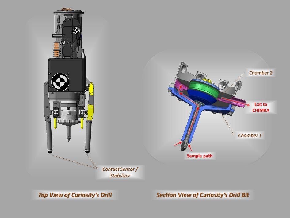 Schematic drawings showing a top view and a cutaway view of a section of the drill on NASA's Curiosity rover