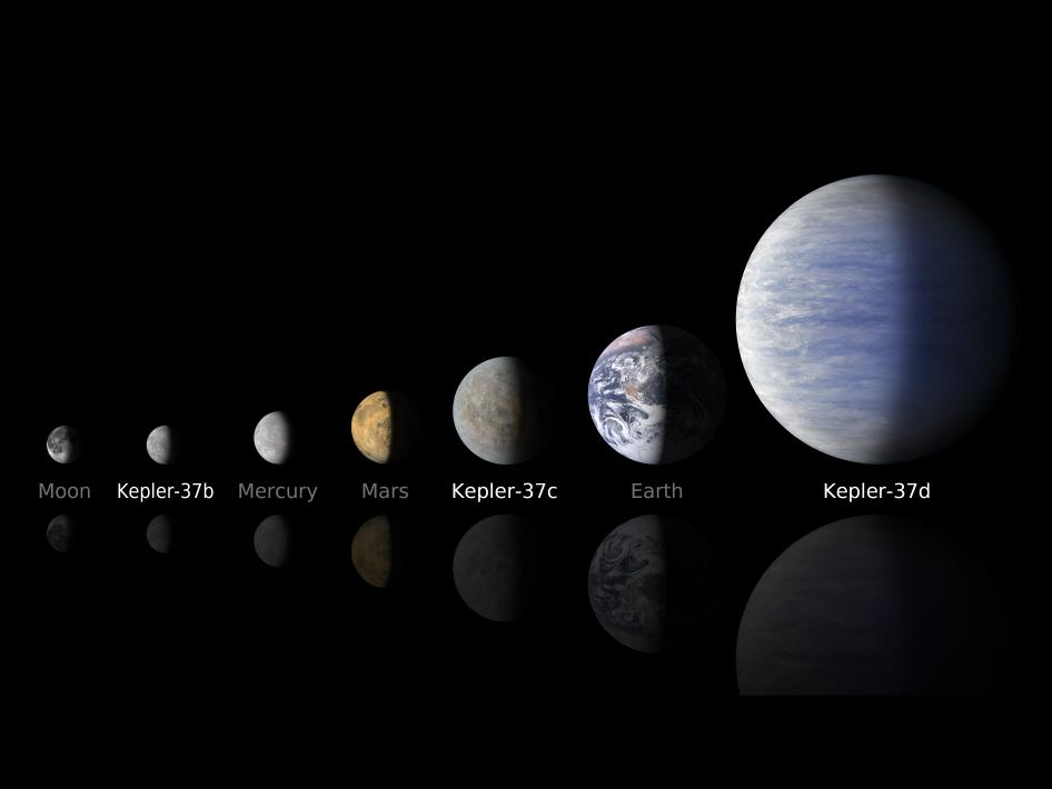 The line up compares the smallest known planet to the moon and planets in our solar system