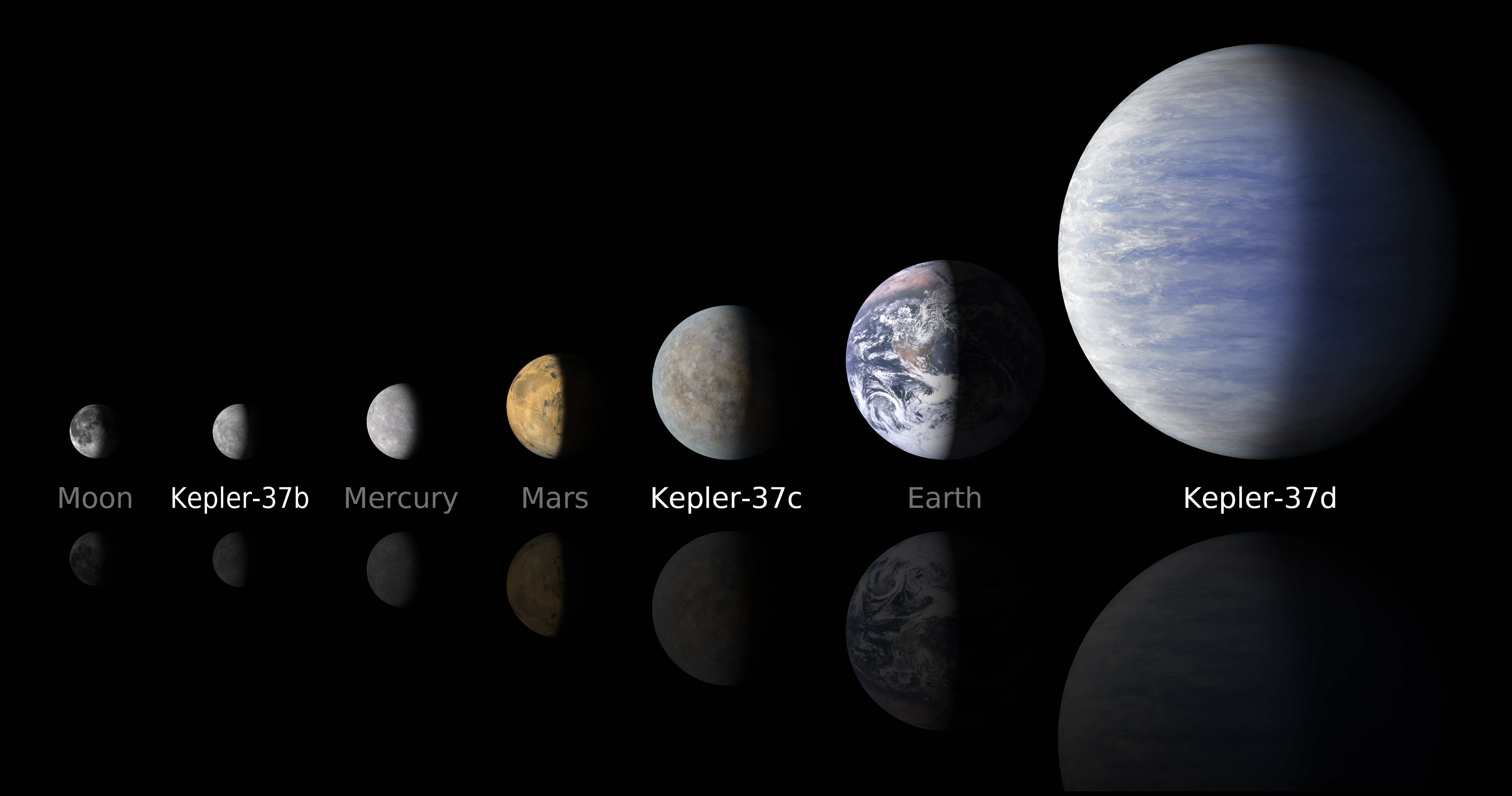 labeled planets biggest to smallest - photo #4