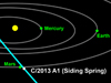 This computer graphic depicts the orbit of comet 2013 A1
