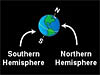 Diagram of Earth's tilt with Northern and Southern Hemispheres labeled