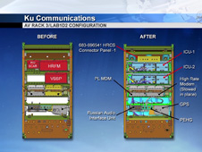 Ku Communications