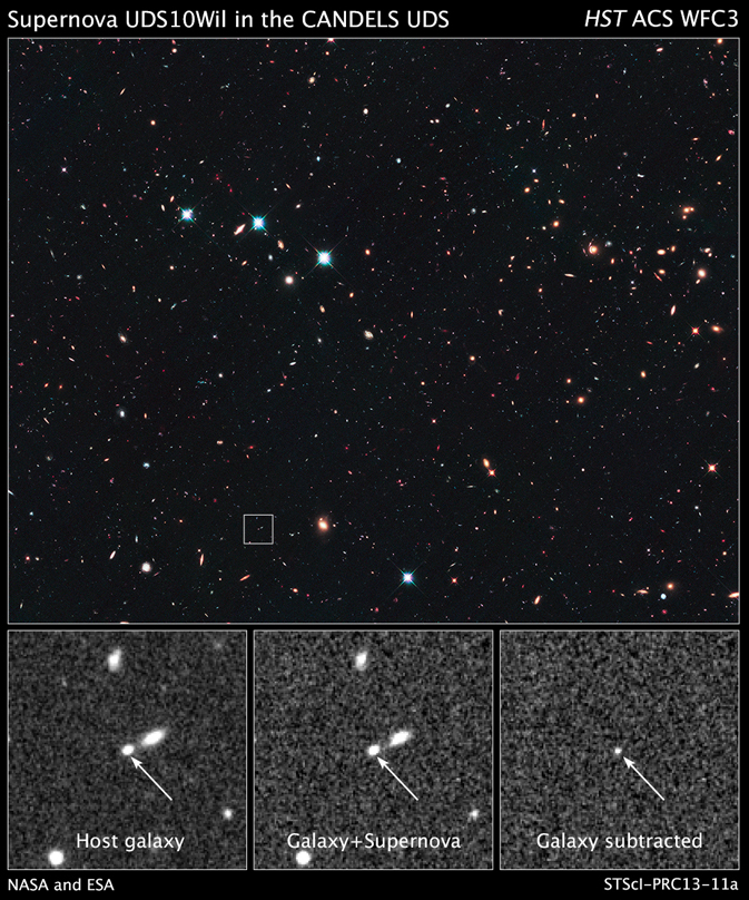 Hubble star field with inset, annotated tryptich on the bottom, views of a galaxy before and during a supernova event - then the event itself minus the ambient light from the galaxy