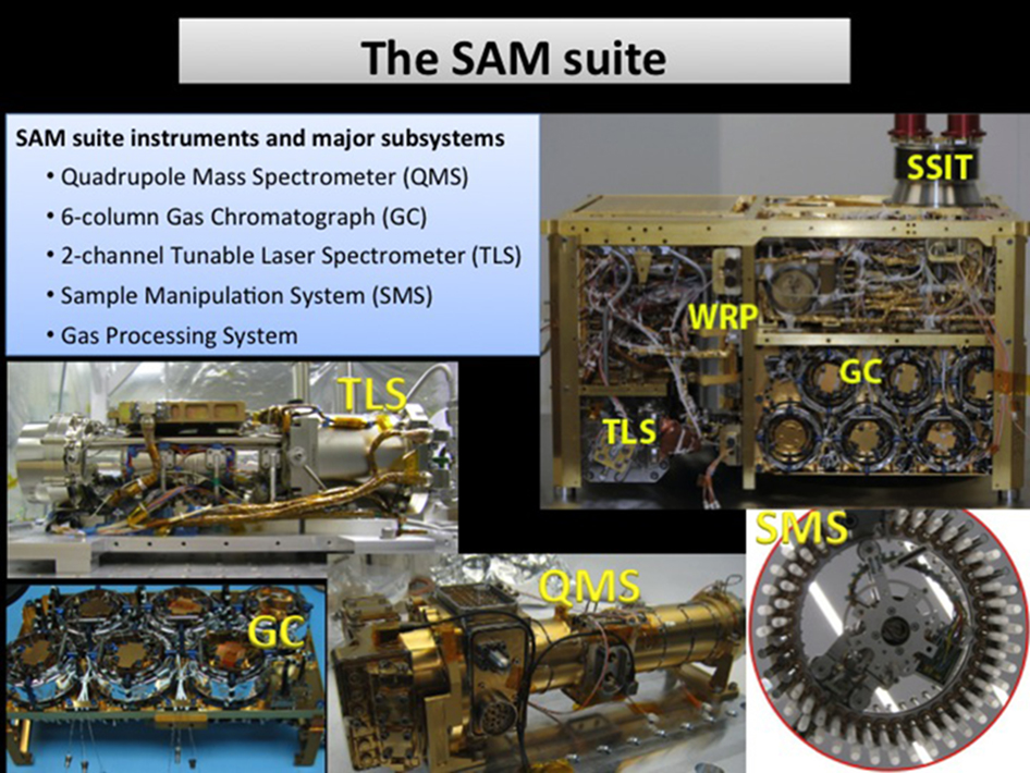 This illustration shows the instruments and subsystems of the Sample Analysis at Mars (SAM) suite on the Curiosity Rover