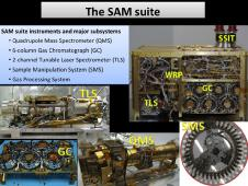 This illustration shows the instruments and subsystems of the Sample Analysis at Mars (SAM) suite on the Curiosity Rover of NASA's Mars Science Laboratory Project