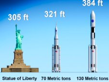 Graphic of size comparisons of SLS rockets and Statue of Liberty