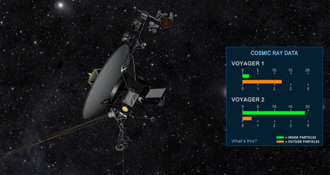 Artist's concept of Voyager and an updated gauge