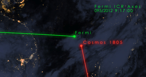 artist concept of Fermi and Cosmos 1805 orbital paths