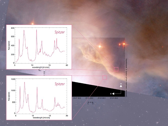 Hubble telescope image with PAH spectra