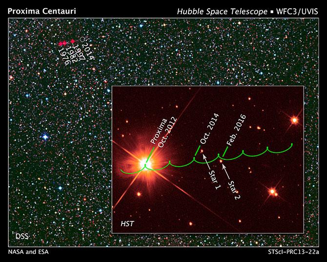 Hubble Proxima Centauri